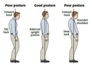 good-bad-posture